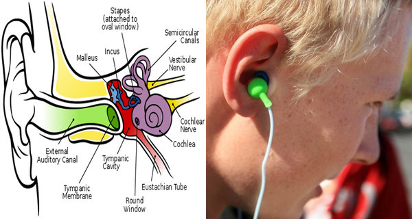 How Using Earbuds Will Make You Deaf, And What Doctors Have To Say About It