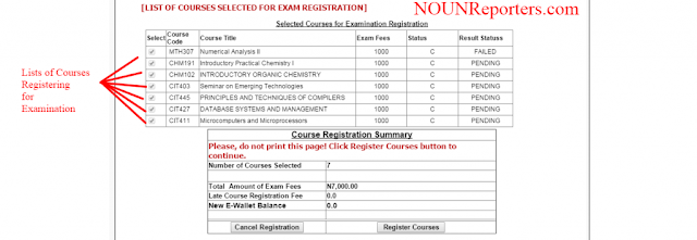 List of selected Courses for Noun Examination Registration