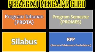 Contoh Format Perangkat Administrasi (SK, KD, Prota, Promes, Silabus, RPP, KKM) SMP/MTs Kelas 7, 8, dan 9