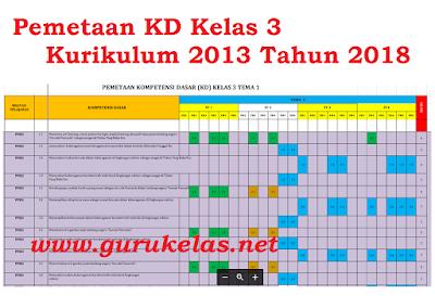 Pemetaan KD Kelas 3 Kurikulum 2013 Tahun 2018