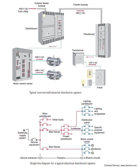reversing single phase ac motor wiring diagram images wiring diagram besides 3 phase reversing contactor wiring diagram