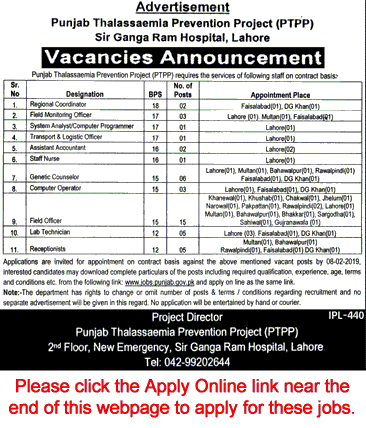 Government jobs Punjab Thalassamia Prevention Project jobs 2019