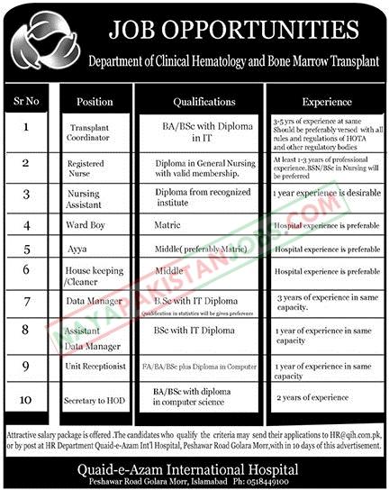 Latest Vacancies Announced in Quaid E Azam International Hospital Islamabad 12 November 2018 - Naya Pakistan