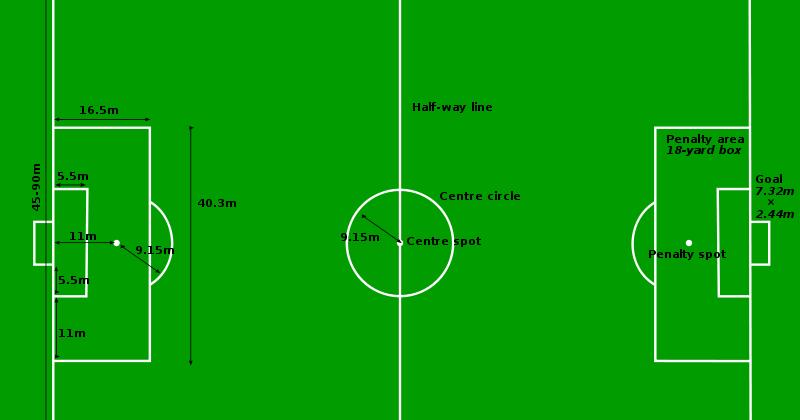 Image Result For Hasil Pertandingan Sepak