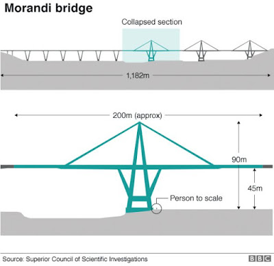 bridge%2Bcollapse%2B3