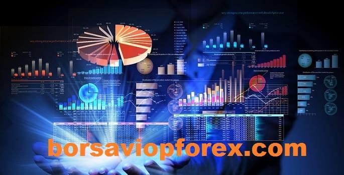 Forex'i Öğrenmenin Yolları