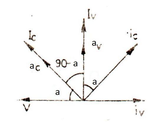 Engineering Notes  Induction Type Wattmeter