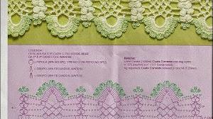 10 patrones de puntillas decorativas