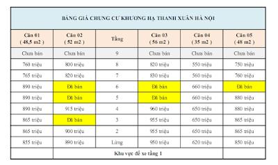 Bảng giá chung cư Khương Hạ -Thanh Xuân