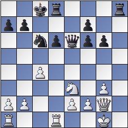 Partida de ajedrez Blum vs. Ortueta, posición después de 19… hxg3