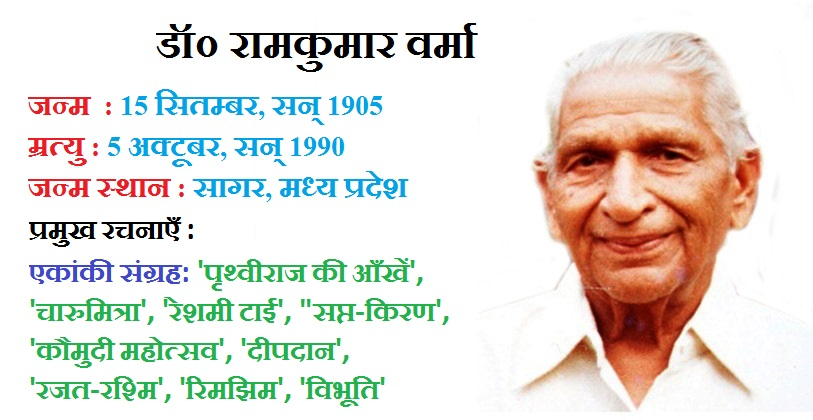 Dr Ramkumar Verma