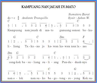 Teks dan Partitur Lagu Kampuang Nan Jauah Di Mato