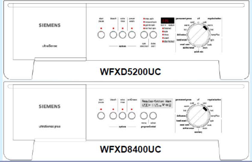 Bosch Serie 6 Dishwasher Error Codes | Kühlschrank-Modelle
