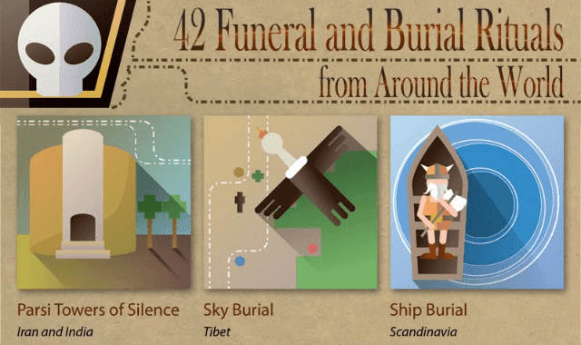 42 Funeral and Burial Rituals from Around the World