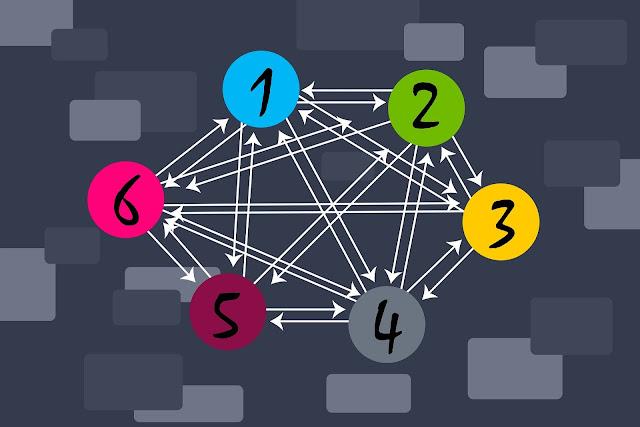 identyfikacja i usuwanie nieaktywnych linków