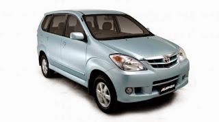 Toyota Grand New Veloz 1.5 Avanza Warna Parts & Accessories: