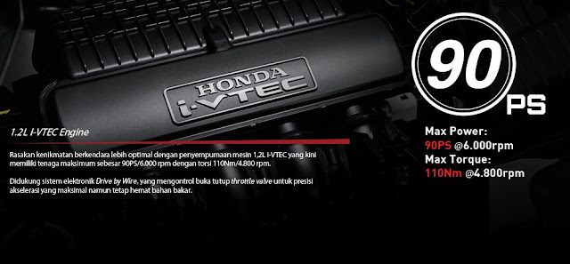 Mobil Honda Brio
