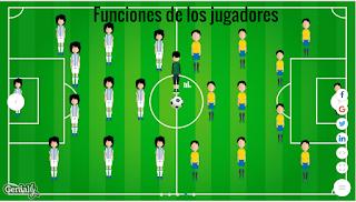 Características del fútbol