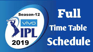 IPL 2019 schedule, Date place and time table