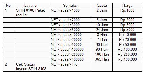 cara daftar wifi id speedy cara daftar wifi id xl cara daftar wifi id corner cara daftar wifi id indosat cara daftar wifi id berbayar cara daftar speedy instan login wifi id wifi id gratis