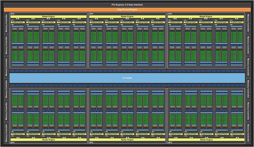 Hypothermia: NVIDIA Titan X Pascal vs  Maxwell Review