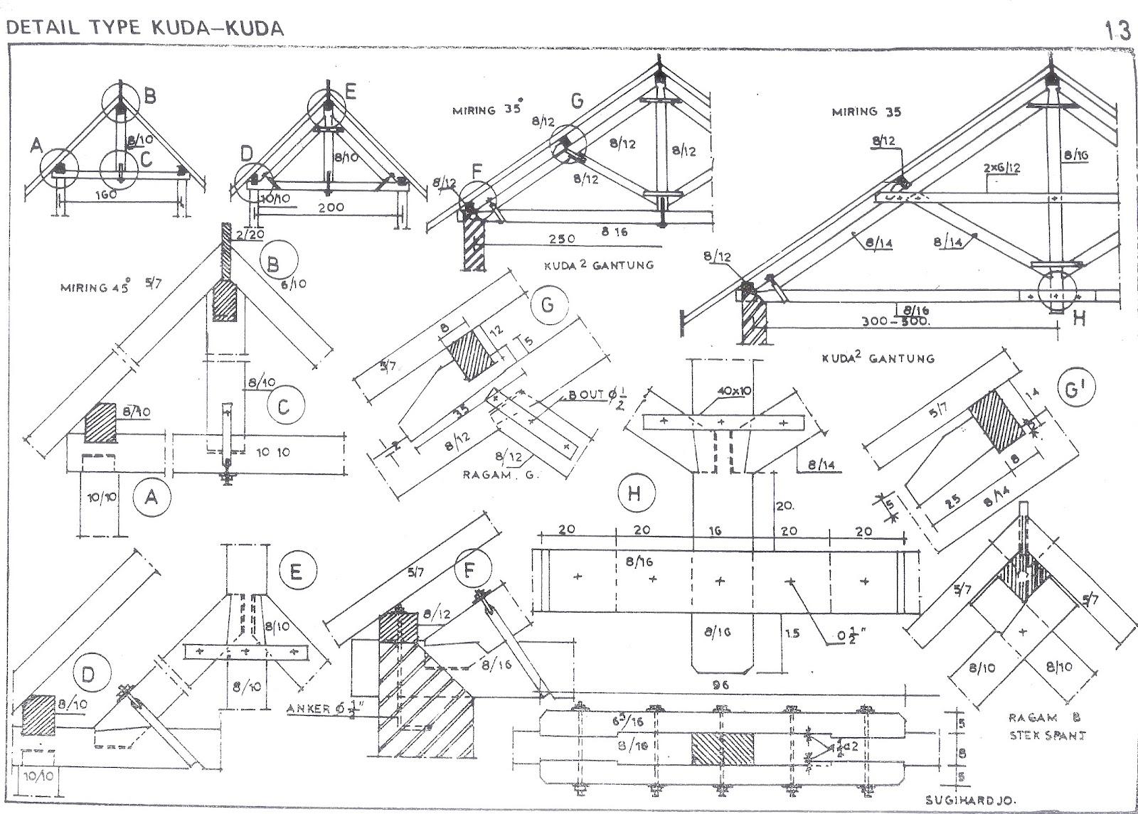 Image Result For Desain Interior Dan