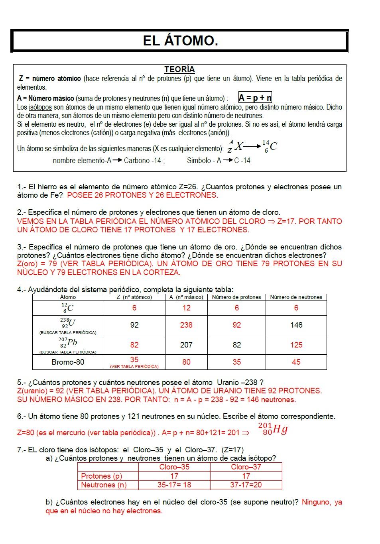 tabla periodica completa con protones y neutrones image collections tabla periodica completa con numero masico images - Tabla Periodica Completa Con Numero Masico