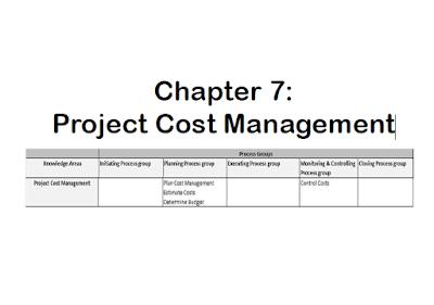 Manajemen Proyek - Project Cost Management