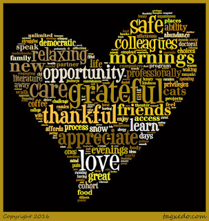 Word cloud of gratitude for March 2016