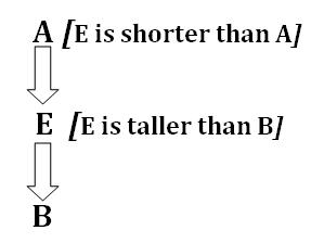 Symmetric Relation 6