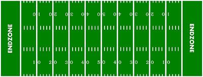 Relentlessly fun deceptively educational fridge football for Blank football field template