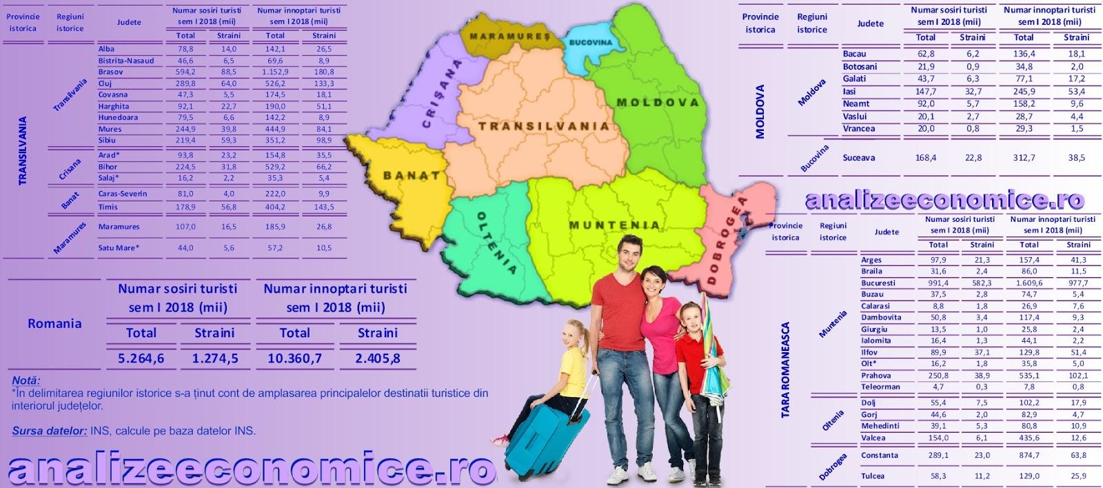 Care Au Fost Cele Mai Vizitate De Turiști Regiuni Istorice Din