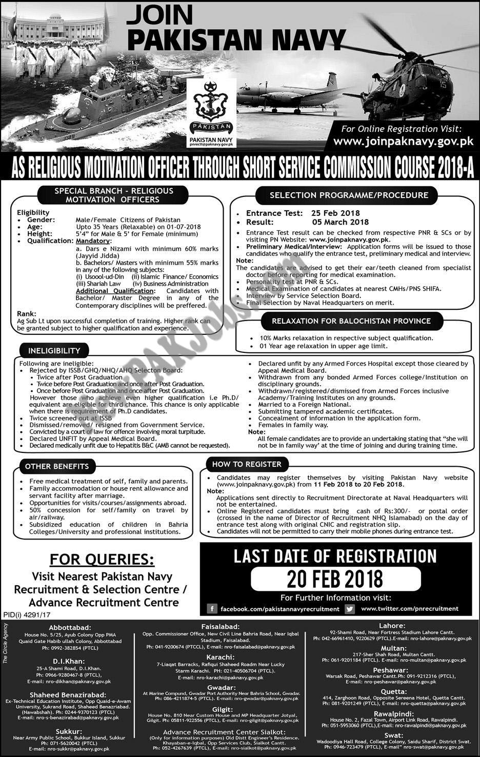 obs in Pakistan Navy as Religious Motivation Officer, Male & Female