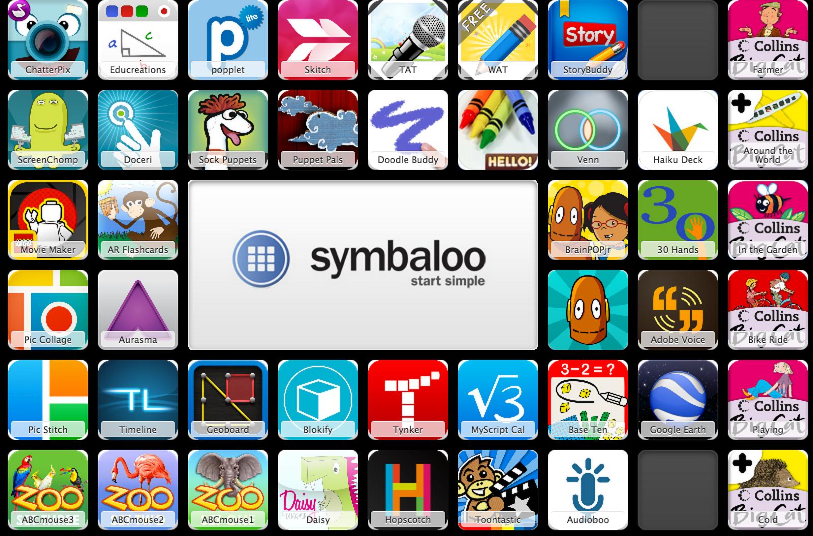 Symbaloo Mix for Teacher