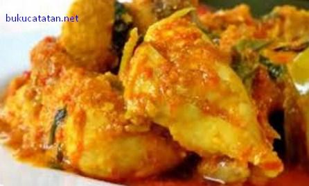 Cara Membuat Makanan Ayam Woku Khas Manado