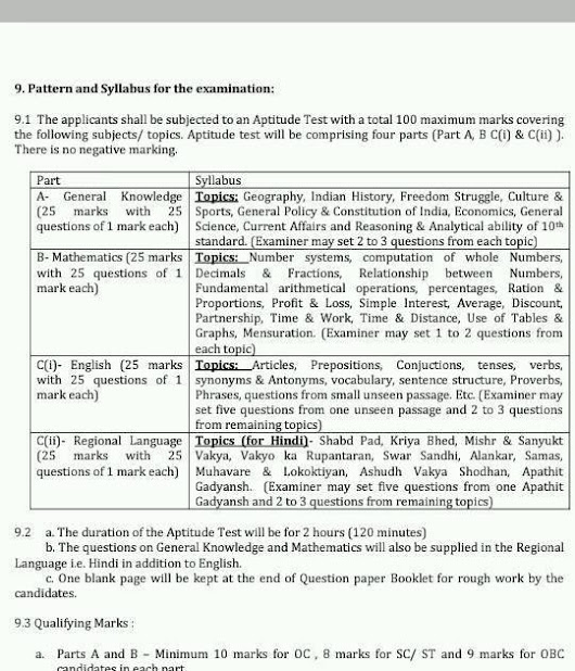 Mp Postman Syllabus 2016 : 26 June Exam Model Papers,Answer Key