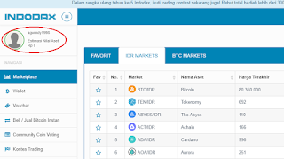 Cara-Daftar-Bitcoin-di-Indodax-Terbaru
