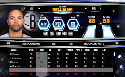 Latest Injuries NBA 2K14 Roster Update 12-04-13