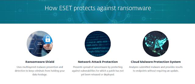 eset anti ransomware