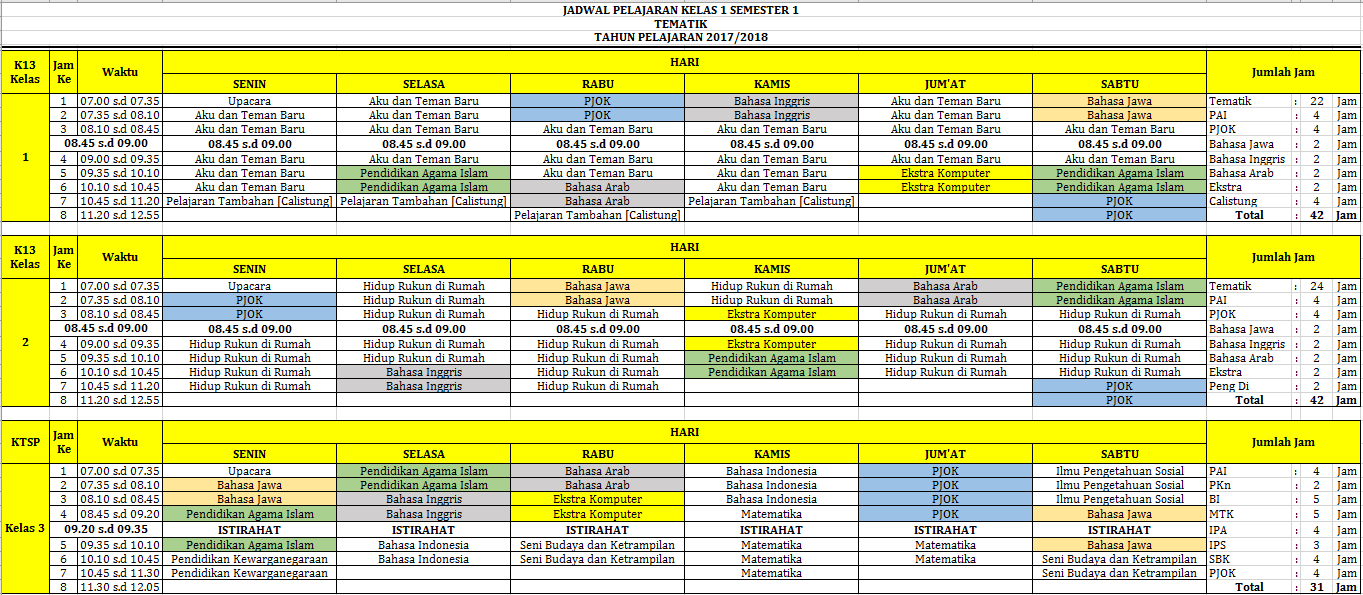 Jadwal Pelajaran Kurikulum 2013 Dan Ktsp Jadi Satu Untuk Sekolah Dasar