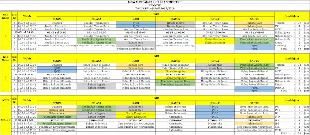Jadwal Pelajaran Kurikulum 2013 Dan KTSP  SD Gabungan Lengkap
