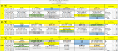 Jadwal Pelajaran Kurikulum 2013 dan KTSP Kombinasi Untuk SD