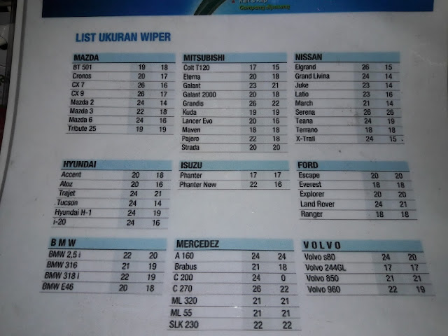 Daftar ukuran  wiper  untuk mobil Mazda,Mitsubishi, Nissan, dll