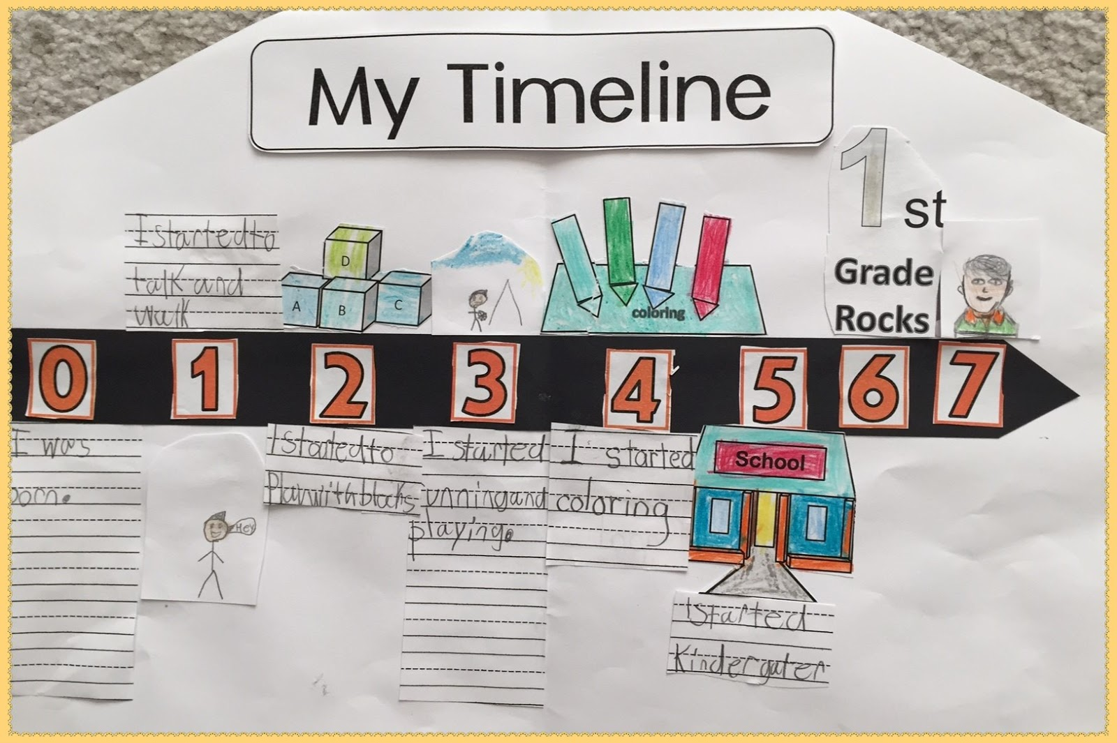 Reading2success First Grade Student Timeline