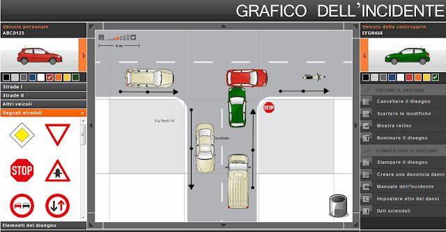 Grafico dell'incidente stradale