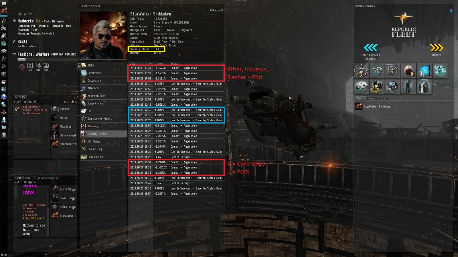 eve online diary of