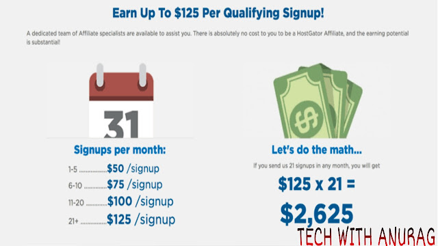 Signup Bonus In Hostgator