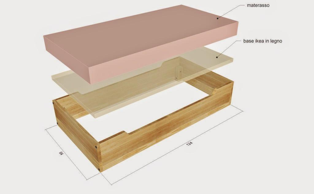 Marco e betta il lettino di diana - Ikea letto montessori ...