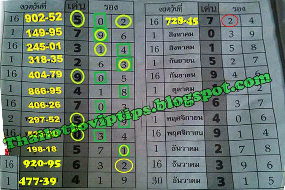 Thai Lotto Yearly 3up and Down Touch Tip paper 01-08-2014