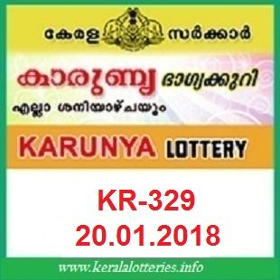 KARUNYA (KR-329) LOTTERY RESULT ON JANUARY 20, 2018